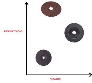 productividad-discos-corte